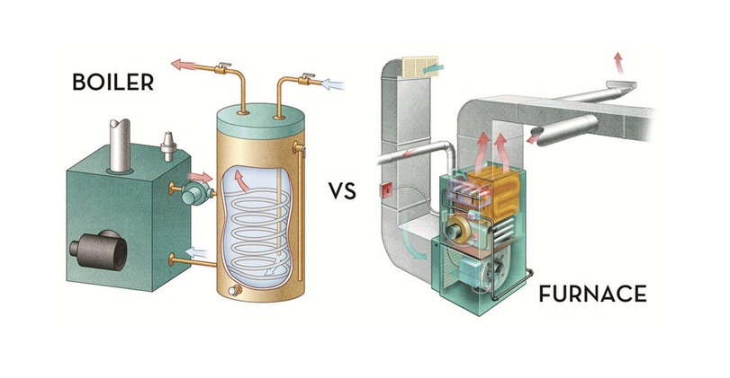 urnace differs from a boiler